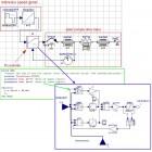 Modello semplice di drive train controllato tramite un algoritmo PID